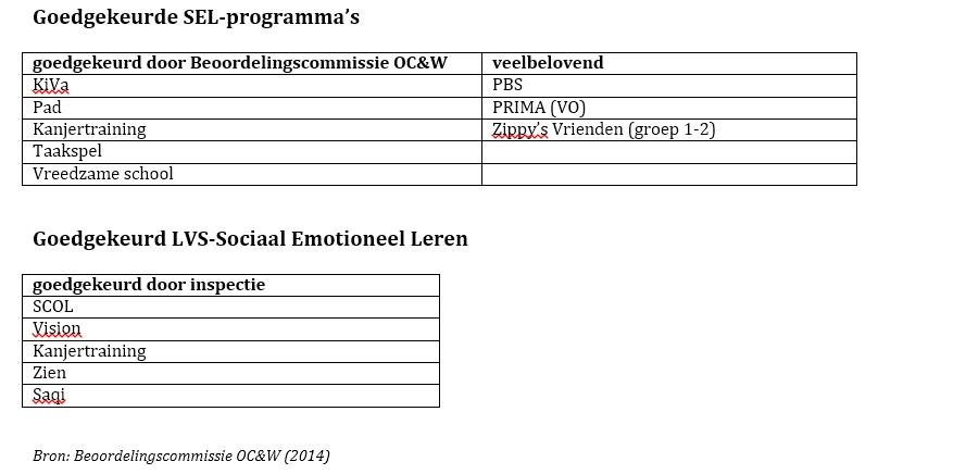pb3305-pedagogischklimaat-1